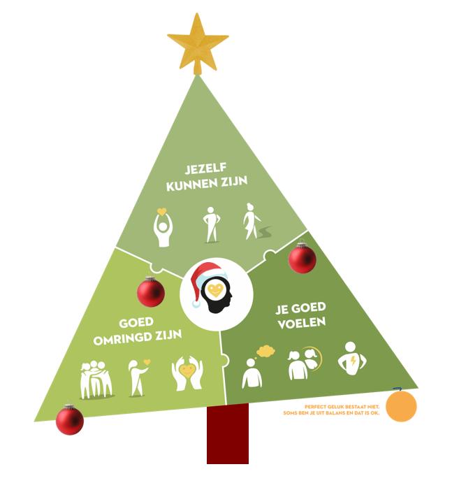 Kerst driehoek